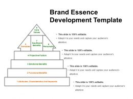 Brand Essence Development Template Good Ppt Example