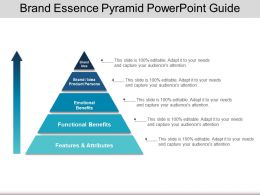 Brand Essence Pyramid Powerpoint Guide