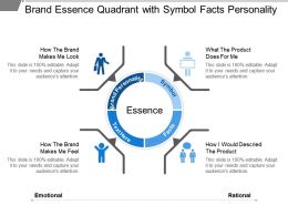 Brand Essence Quadrant With Symbol Facts Personality