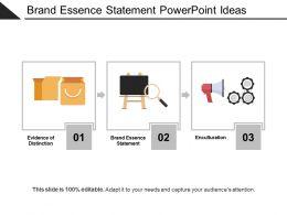 Brand Essence Statement Powerpoint Ideas