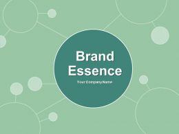 Brand Essence Unifying Creates Focus Guide Actions Internal Experience