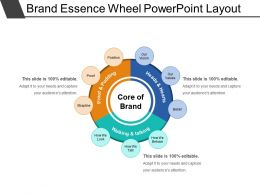 Brand Essence Wheel Powerpoint Layout