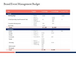 Brand Event Management Budget Ppt Powerpoint Presentation Icon Example Topics