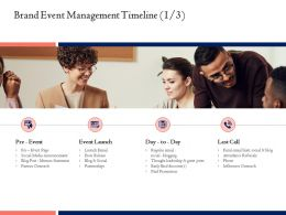 Brand Event Management Timeline L1597 Ppt Powerpoint Presentation Show Icons