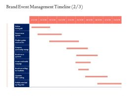 Brand Event Management Timeline L1598 Ppt Powerpoint Presentation File Structure