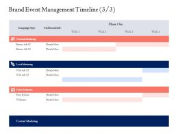 Brand Event Management Timeline Relations Ppt Powerpoint Presentation Model