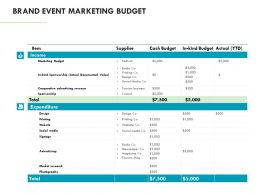 Brand Event Marketing Budget Ppt Powerpoint Presentation Gallery Files