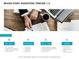 Brand Event Marketing Timeline Event Launch Ppt Powerpoint Presentation Slides Model