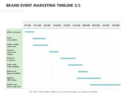 Brand Event Marketing Timeline Goals Ppt Powerpoint Presentation Gallery Background Image