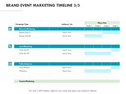 Brand Event Marketing Timeline Phase One Ppt Powerpoint Presentation Pictures Graphics Template