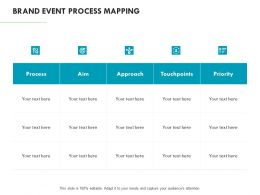 Brand Event Process Mapping Ppt Powerpoint Presentation Infographics Skills
