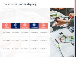 Brand Event Process Mapping Ppt Powerpoint Presentation Summary Background