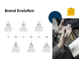Brand Evolution 2015 To 2020 Ppt Powerpoint Presentation Topics
