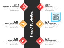 Brand Evolution Powerpoint Slide Background