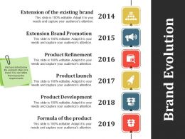 Brand Evolution Powerpoint Slide Clipart