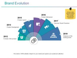 Brand Evolution Powerpoint Slide Presentation Sample