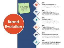 Brand Evolution Ppt Infographics