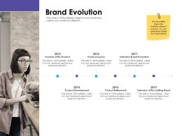 Brand Evolution Promotion Ppt Powerpoint Presentation Portrait
