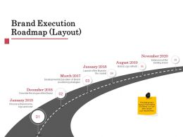 Brand Execution Roadmap Layout Ppt Powerpoint Presentation Ideas