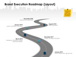Brand Execution Roadmap Layout Ppt Powerpoint Presentation Pictures