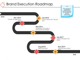 Brand Execution Roadmap Powerpoint Slide Background Picture