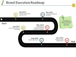 Brand Execution Roadmap Powerpoint Slide Ideas