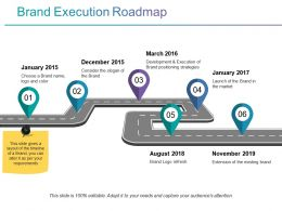 Brand Execution Roadmap Powerpoint Slide Presentation Tips