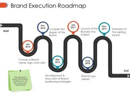 Brand Execution Roadmap Ppt Infographics