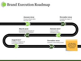 Brand Execution Roadmap Ppt Visual Aids Example File