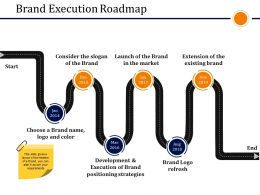 Brand Execution Roadmap Presentation Layouts