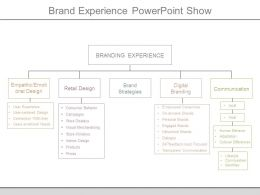 Brand Experience Powerpoint Show