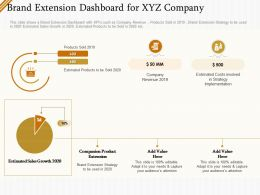 Brand Extension Dashboard For Xyz Company Ppt Templates