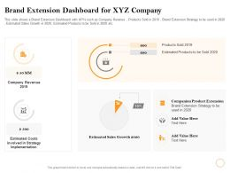 Brand Extension Dashboard For XYZ Company To Be Used Ppt Powerpoint Presentation Files