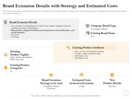 Brand Extension Details With Strategy And Estimated Costs Tagline Ppt Powerpoint Presentation Visuals