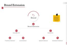 Brand Extension Horizontal Ppt Powerpoint Presentation Infographic