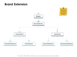 Brand Extension Horizontal Ppt Powerpoint Presentation Styles Model