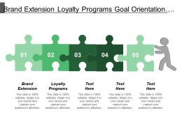 Brand Extension Loyalty Programs Goal Orientation Product Offerings