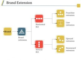 Brand Extension Powerpoint Slide Images
