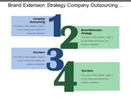 Brand Extension Strategy Company Outsourcing Daily Priorities Investment Mentoring