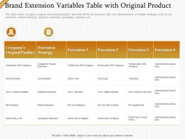 Brand Extension Variables Table With Original Product Ppt Icon