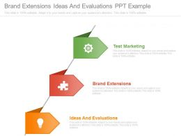 Brand Extensions Ideas And Evaluations Ppt Example