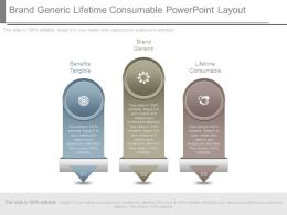 Brand Generic Lifetime Consumable Powerpoint Layout