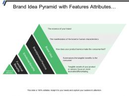 Brand Idea Pyramid With Features Attributes Functional And Benefits