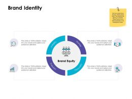 Brand Identity Equity Ppt Powerpoint Presentation Professional