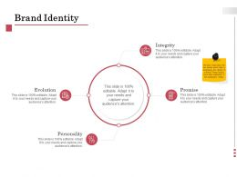 Brand Identity Evolution Ppt Powerpoint Presentation Icon Format