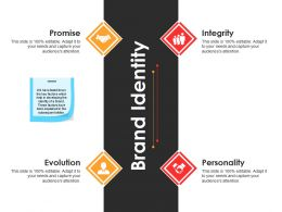 Brand Identity Powerpoint Slide Background Designs