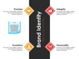 Brand Identity Powerpoint Slide Background Designs
