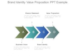 Brand Identity Value Proposition Ppt Example