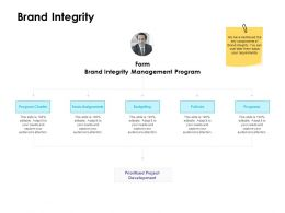Brand Integrity Budgeting Ppt Powerpoint Presentation Icon