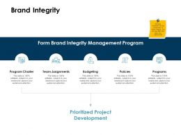Brand Integrity Budgeting Ppt Powerpoint Presentation Inspiration Shapes